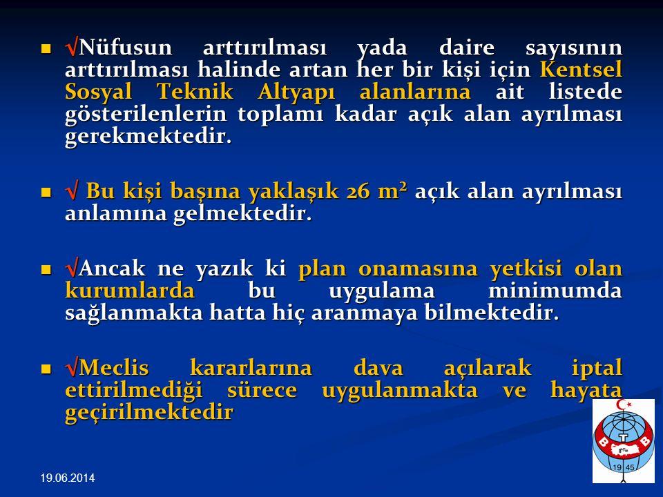 80 Ayşe ÜNAL Şehir Plancısı, ODTÜ 1986 Türkiye Belediyeler Birliği İmar ve Şehircilik Müdürü Çankaya Belediye Başkanlığı İmar ve Şehircilik Müdürlüğü Üst Sorumlusu ANKARA 0312 4192100 ayse.unal@tbb.gov.tr 19.06.2014