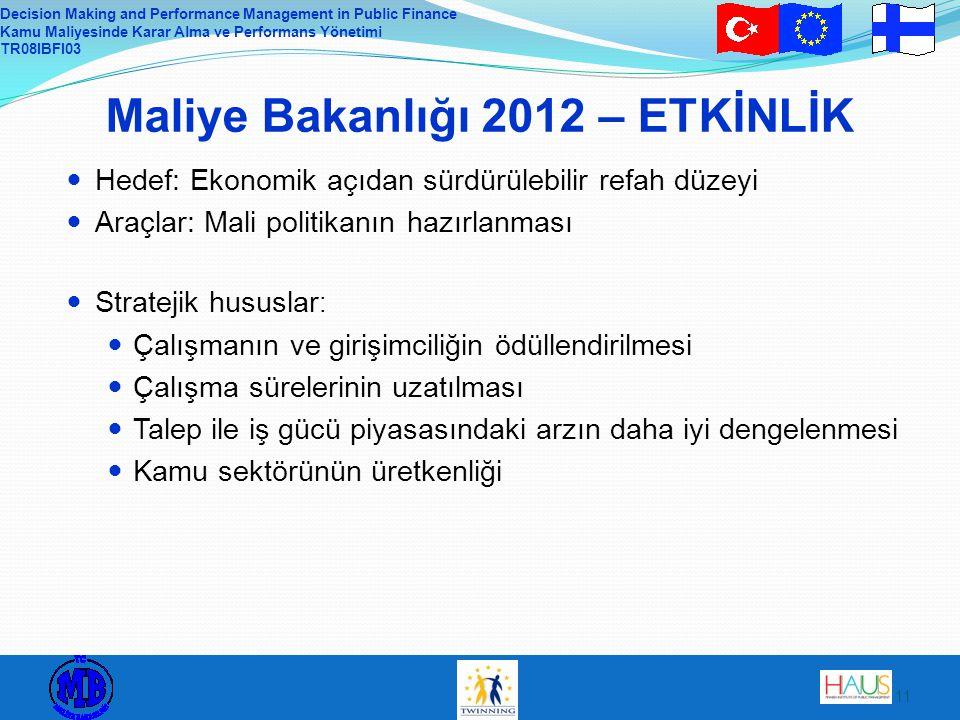 Decision Making and Performance Management in Public Finance Kamu Maliyesinde Karar Alma ve Performans Yönetimi TR08IBFI03 11 Maliye Bakanlığı 2012 –