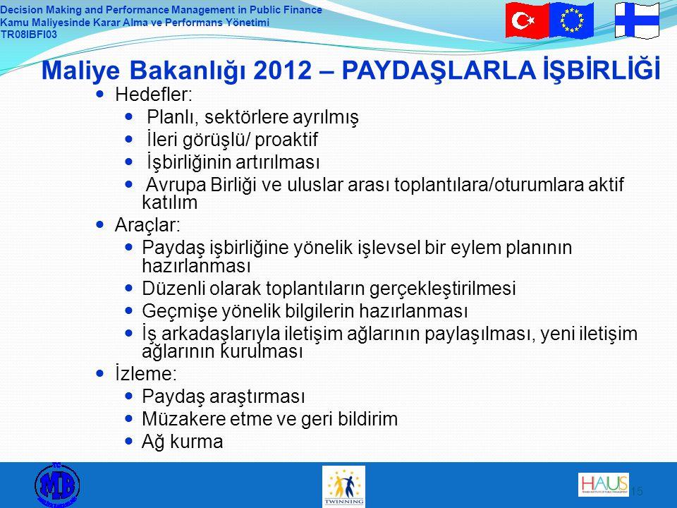Decision Making and Performance Management in Public Finance Kamu Maliyesinde Karar Alma ve Performans Yönetimi TR08IBFI03 15 Maliye Bakanlığı 2012 –