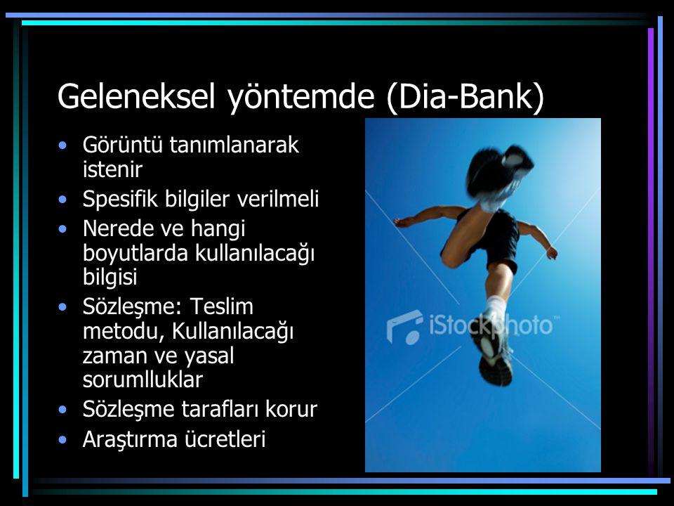 Geleneksel yöntemde (Dia-Bank) •Görüntü tanımlanarak istenir •Spesifik bilgiler verilmeli •Nerede ve hangi boyutlarda kullanılacağı bilgisi •Sözleşme: