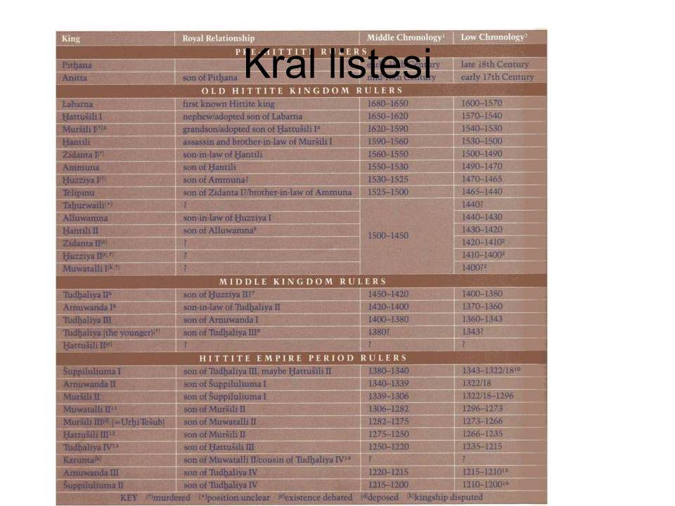 Kral listesi