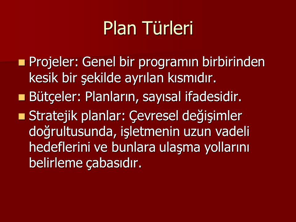 Plan Türleri  Projeler: Genel bir programın birbirinden kesik bir şekilde ayrılan kısmıdır.  Bütçeler: Planların, sayısal ifadesidir.  Stratejik pl