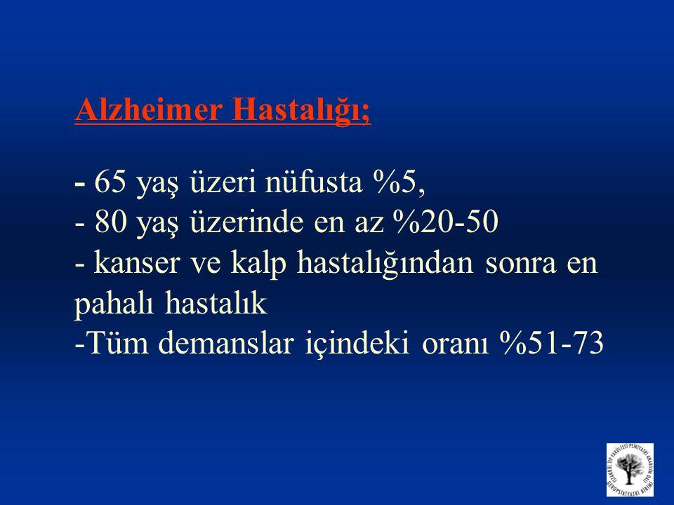 Alzheimer Hastalığı; - 65 yaş üzeri nüfusta %5, - 80 yaş üzerinde en az %20-50 - kanser ve kalp hastalığından sonra en pahalı hastalık -Tüm demanslar içindeki oranı %51-73