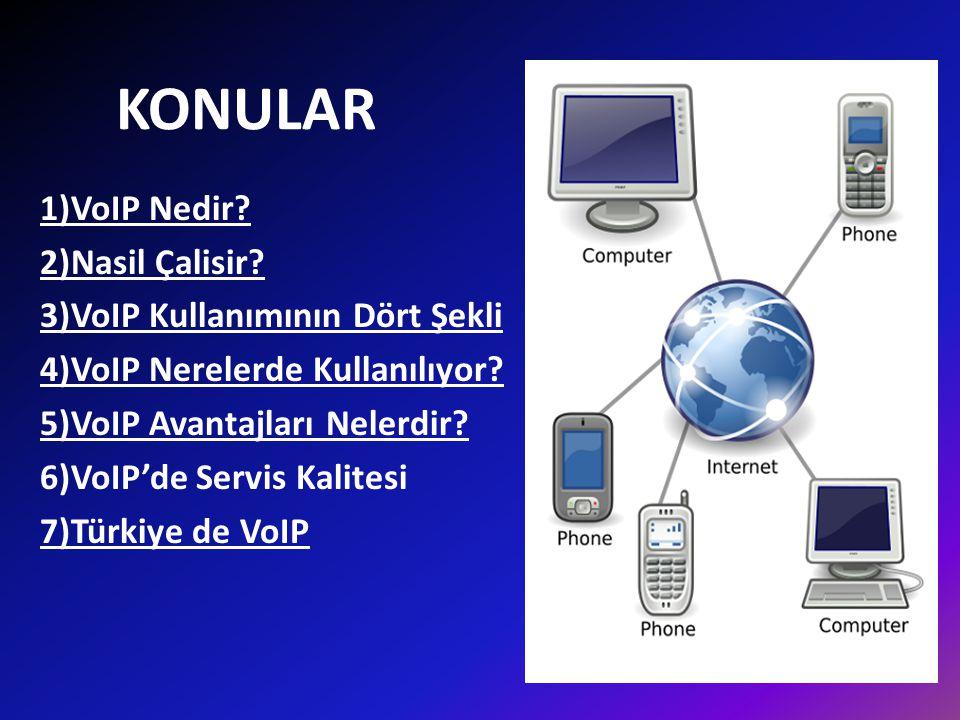 KONULAR 1)VoIP Nedir? 2)Nasil Çalisir? 3)VoIP Kullanımının Dört Şekli 4)VoIP Nerelerde Kullanılıyor? 5)VoIP Avantajları Nelerdir? 6)VoIP'de Servis Kal