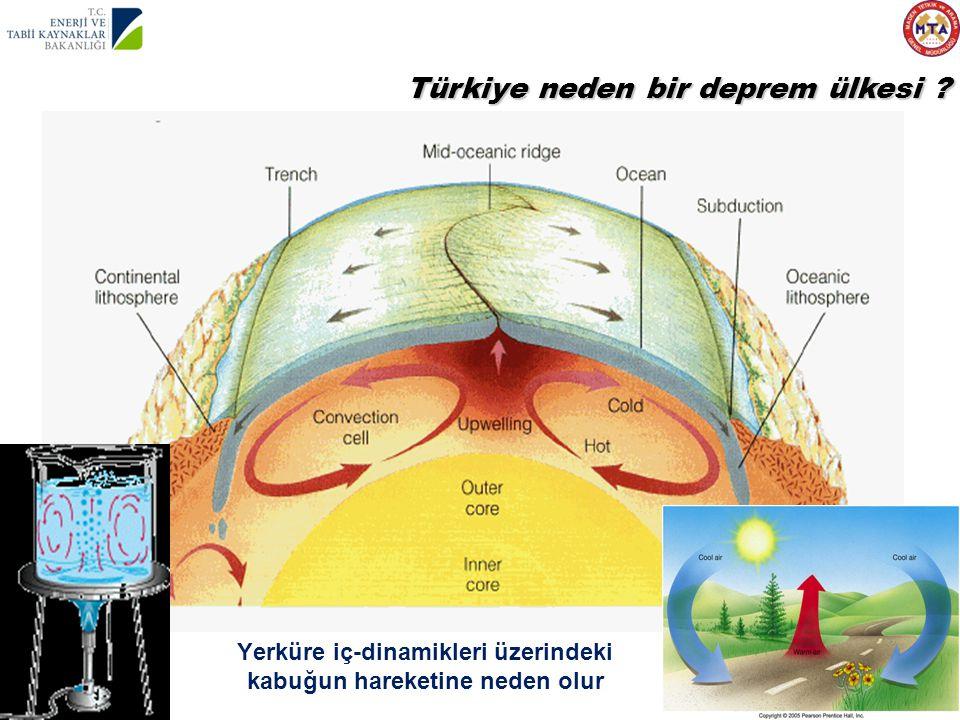Dünyada başlıca iki büyük deprem kuşağı: 1) Pasifik ve 2) Alp-Himalaya Deprem kuşaklarıdır Türkiye'nin çok yoğun deprem etkinliği altında olması doğrudan dünya üzerindeki jeolojik-tektonik konumuyla ilgilidir.