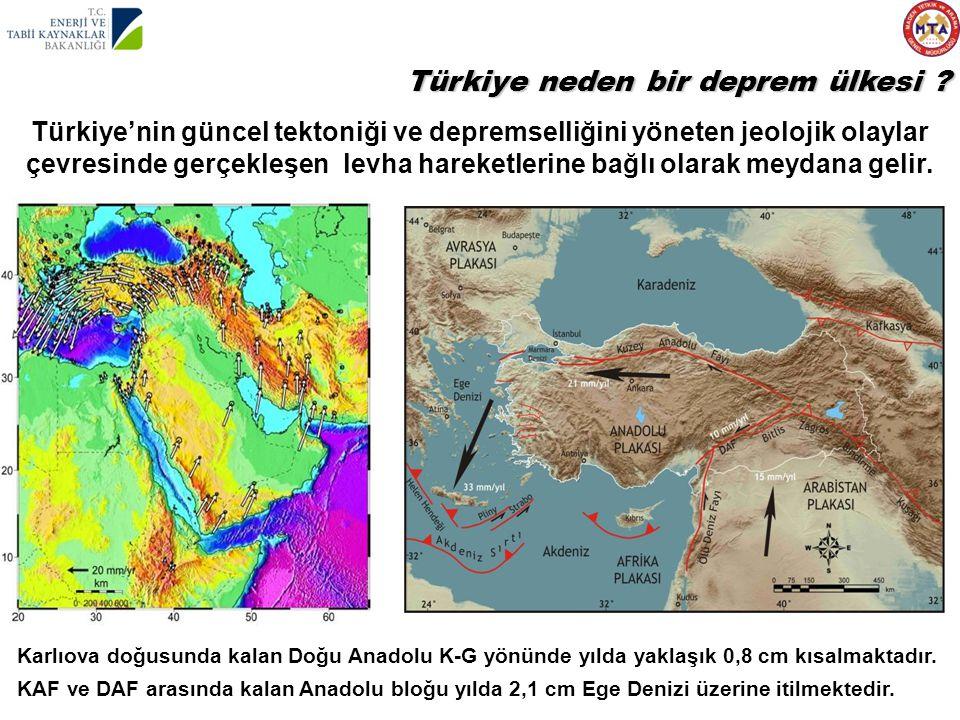 Türkiye'nin güncel tektoniği ve depremselliğini yöneten jeolojik olaylar çevresinde gerçekleşen levha hareketlerine bağlı olarak meydana gelir. Karlıo