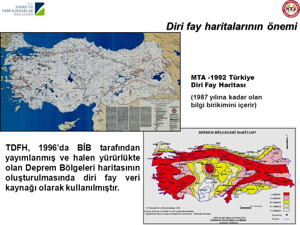 MTA -1992 Türkiye Diri Fay Haritası (1987 yılına kadar olan bilgi birikimini içerir) TDFH, 1996'da BİB tarafından yayımlanmış ve halen yürürlükte olan