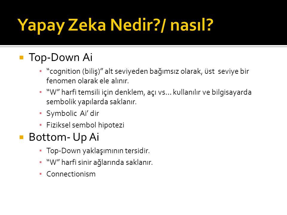  Top-Down Ai ▪ cognition (biliş) alt seviyeden bağımsız olarak, üst seviye bir fenomen olarak ele alınır.