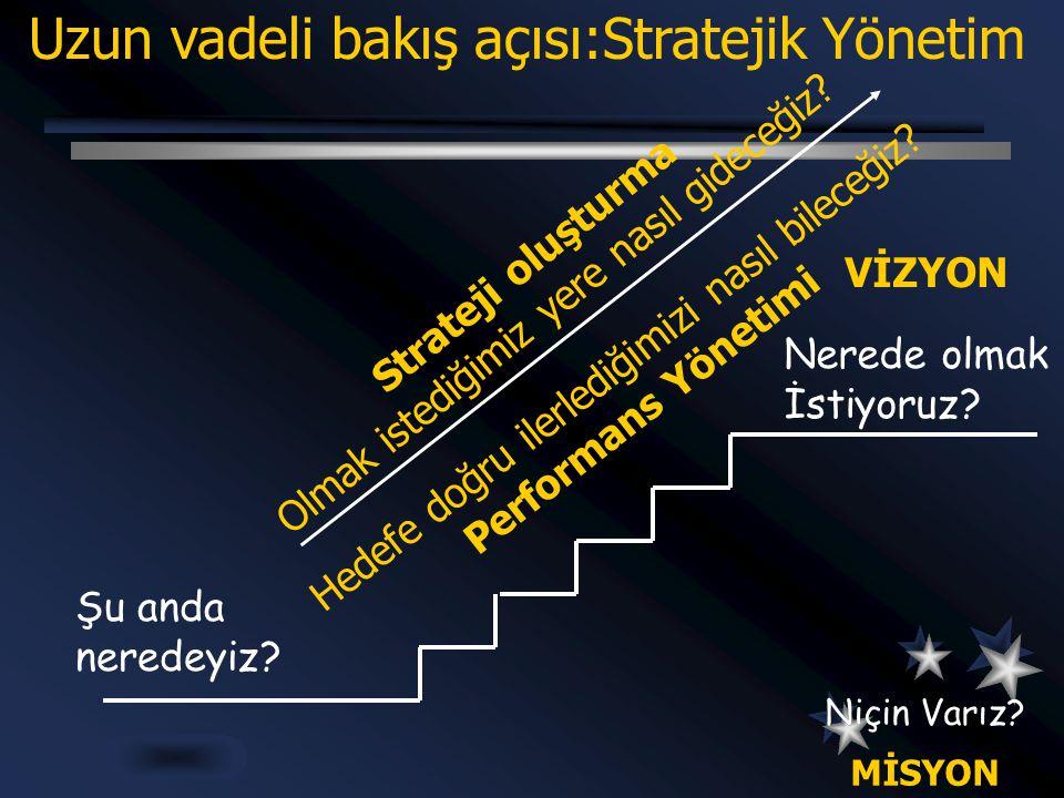 Uzun vadeli bakış açısı:Stratejik Yönetim Şu anda neredeyiz? Nerede olmak İstiyoruz? Hedefe doğru ilerlediğimizi nasıl bileceğiz? Performans Yönetimi