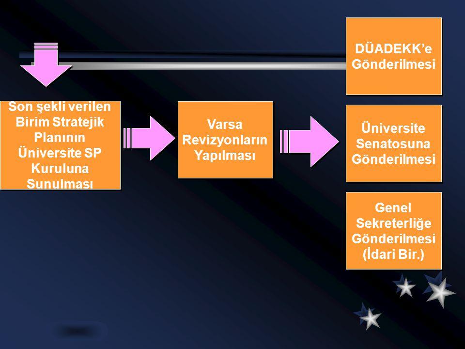 Varsa Revizyonların Yapılması Üniversite Senatosuna Gönderilmesi Üniversite Senatosuna Gönderilmesi Son şekli verilen Birim Stratejik Planının Ünivers