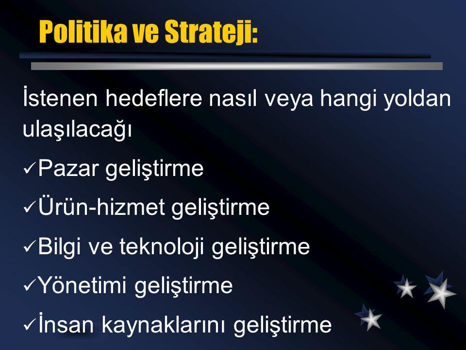 İhtiyaç halinde Stratejik Planlama Eğitiminin Verilmesi Stratejik Planlama İle İlgili Birimlerden Alınacak Bilgiler İçin Planlamanın Yapılması Birim Temsilcilerine Birimlerin Stratejik Planlamalarının Yapılması İçin İlgili Yöntem ve Teknik Dokümanların Verilmesi Her Birimin Kendi Stratejik Planlarını Hazırlamaları (Bütçe Kısmı İle Birlikte) Birimde takip edilecek Stratejik Planlama Süreci