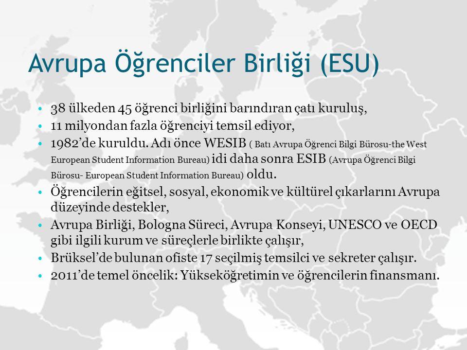Avrupa Öğrenciler Birliği (ESU) •38 ülkeden 45 öğrenci birliğini barındıran çatı kuruluş, •11 milyondan fazla öğrenciyi temsil ediyor, •1982'de kuruldu.