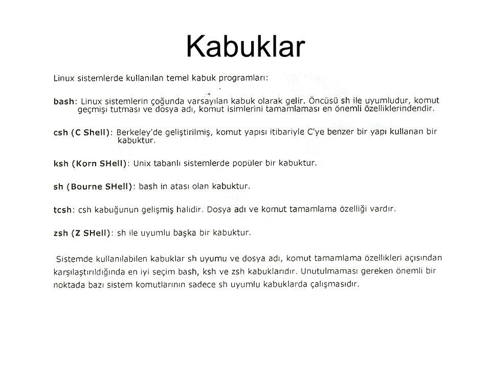 •Aktif Kullanılan Kabuk: Hangi kabuğu kullandığınızı echo $SHELL komutunu yürüterek öğrenebilirsiniz.