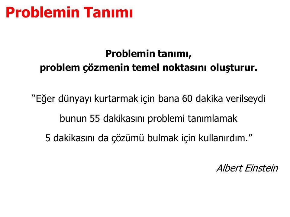 Problemin Tanımı  İyi tanımlanmış bir problem, çözüm için gereken araştırmanın yarısını gerçekleştirmek demektir.