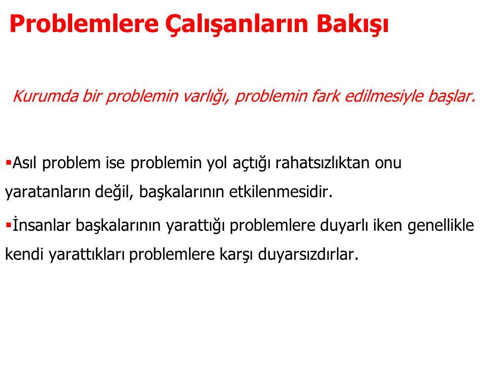 Problemlere Çalışanların Bakışı Kurumda bir problemin varlığı, problemin fark edilmesiyle başlar.  Asıl problem ise problemin yol açtığı rahatsızlıkt