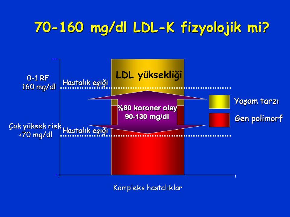 Hastalık eşiği 70-160 mg/dl LDL-K fizyolojik mi.