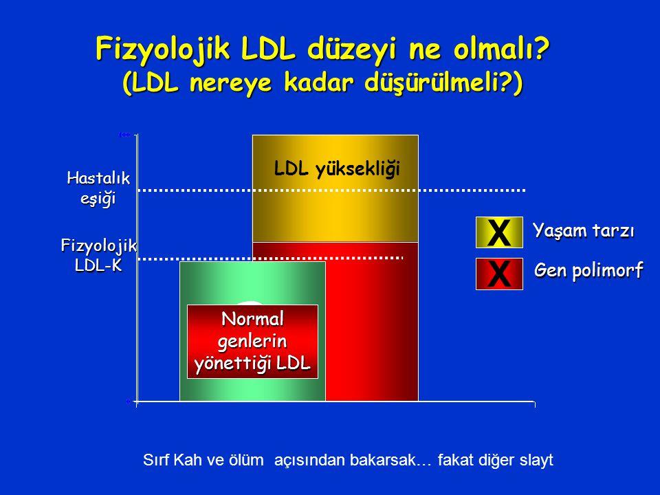 Fizyolojik LDL düzeyi ne olmalı.