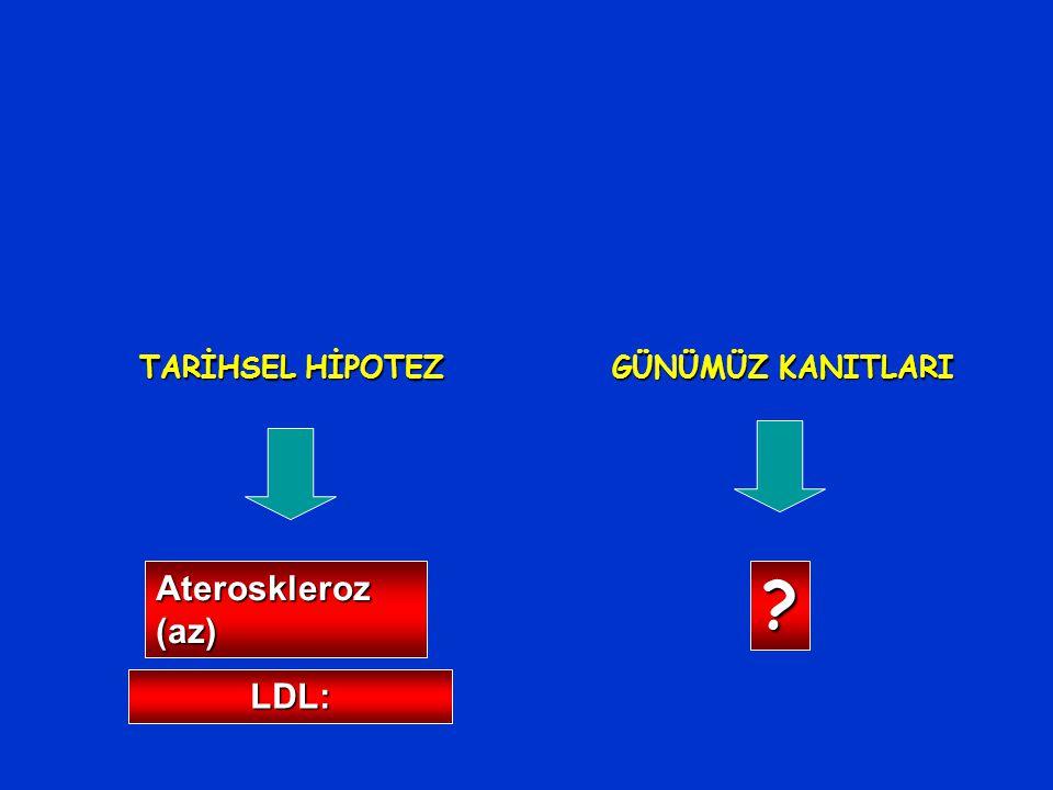 TARİHSEL HİPOTEZ Ateroskleroz (az) LDL: GÜNÜMÜZ KANITLARI ?