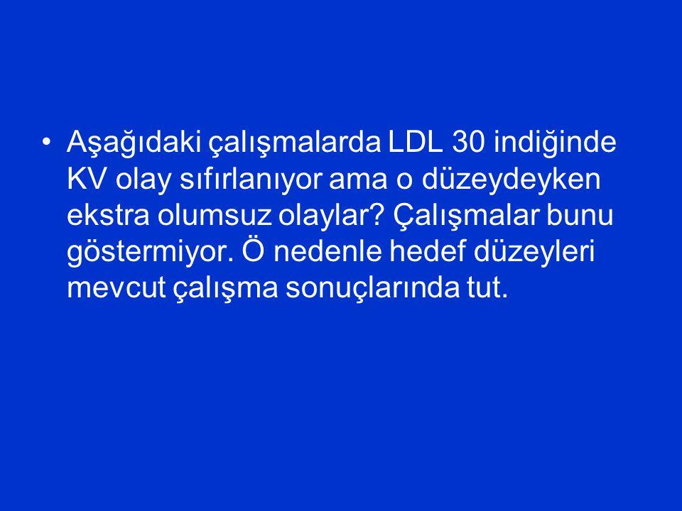 •Aşağıdaki çalışmalarda LDL 30 indiğinde KV olay sıfırlanıyor ama o düzeydeyken ekstra olumsuz olaylar.