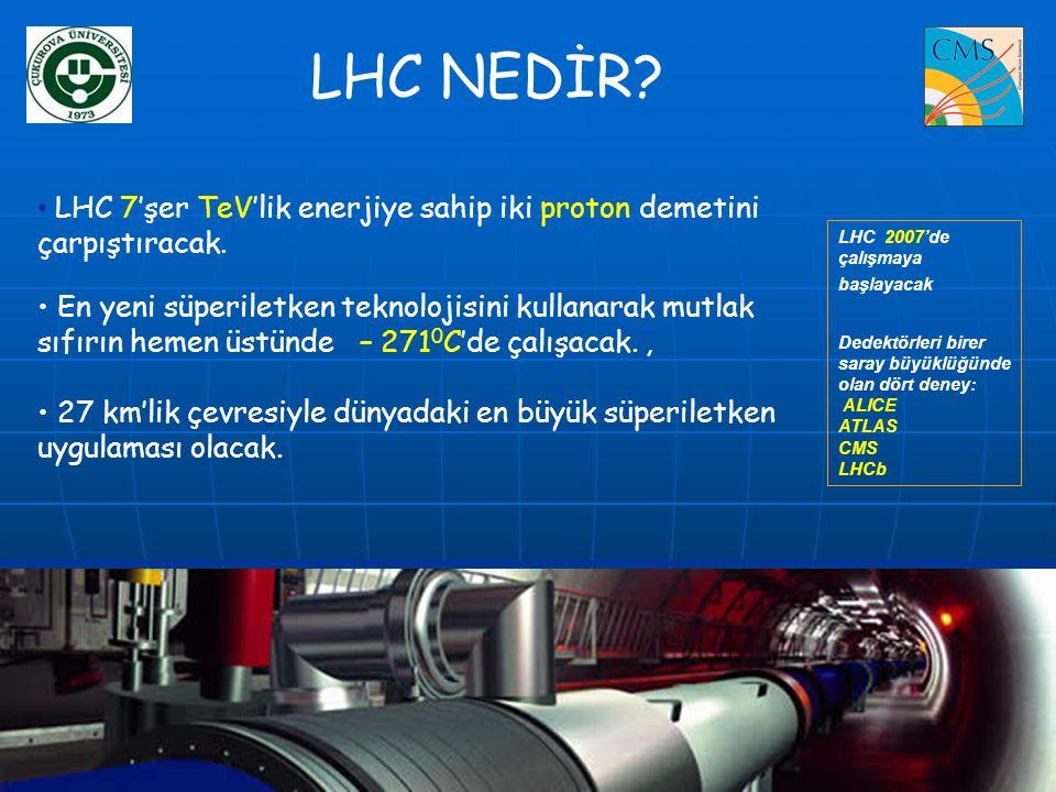 • LHC 7'şer TeV'lik enerjiye sahip iki proton demetini çarpıştıracak. • En yeni süperiletken teknolojisini kullanarak mutlak sıfırın hemen üstünde – 2