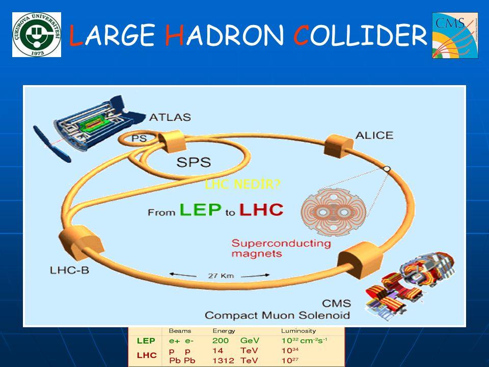 LHC NEDİR? LARGE HADRON COLLIDER
