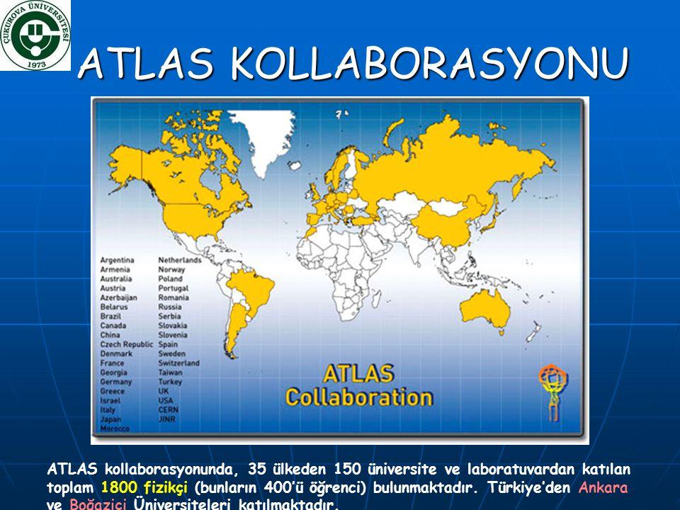 ATLAS KOLLABORASYONU ATLAS KOLLABORASYONU ATLAS kollaborasyonunda, 35 ülkeden 150 üniversite ve laboratuvardan katılan toplam 1800 fizikçi (bunların 4