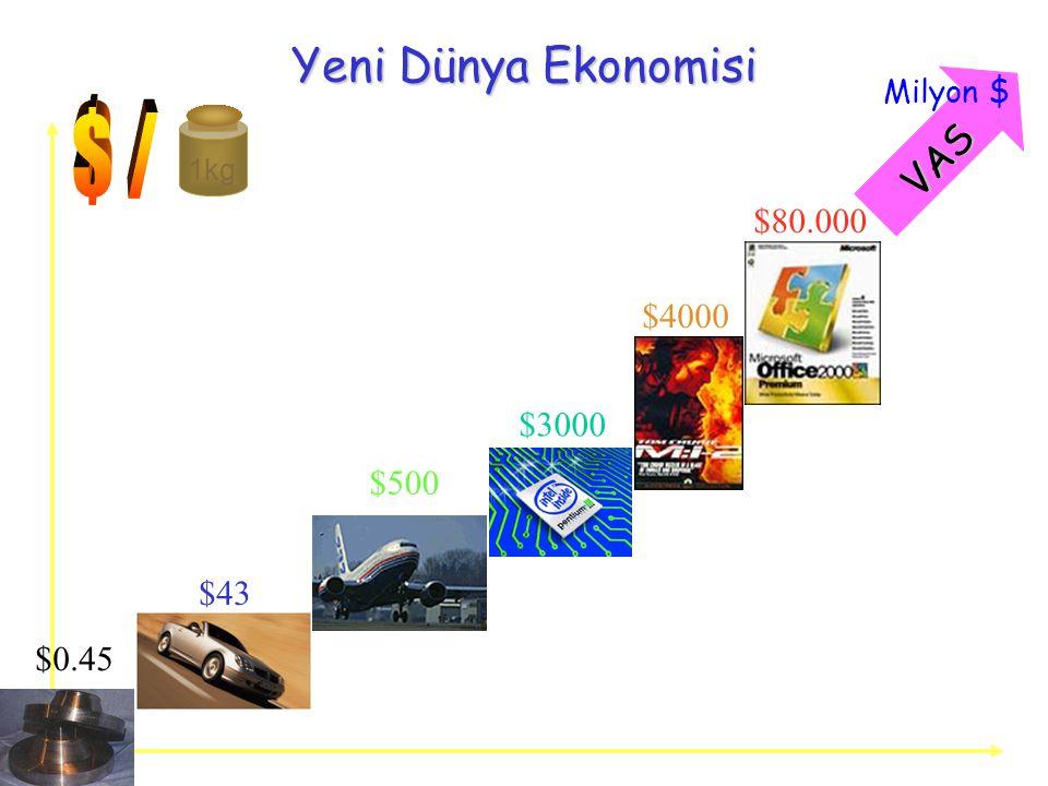 İÇERİK – Yeni Müşteri Profili NTT DOCOMO'nun 2010 için müşteri profili tahmini: 120 Milyon İnsan 100 Milyon Otomobil 60 Milyon 60 MilyonBisiklet 50 Mi