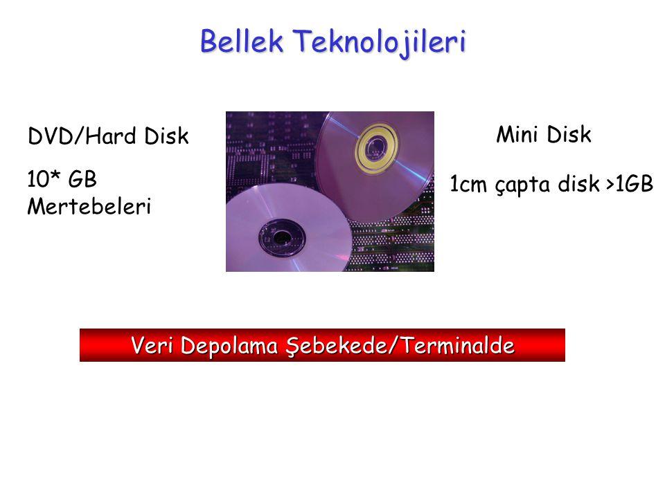 Multimedya Teknolojileri Nerede? EVRİMSEL DEVRİMSEL CRT,LCD,Plasma, Plastik Ekranlar 3D NiCa,LiIon vb., Lityum Polimer, AlkolMoore Kanunu(2020) Kuantu