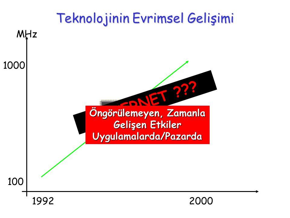 Teknolojinin Devrimsel Gelişimi Ana Etkenlerden biri MALZEME BİLİMİ • Taş Devri (Yontma, cilalı) • Bakır-Tunç-Bronz Devirleri • Ağır Sanayi • Pil • Ek