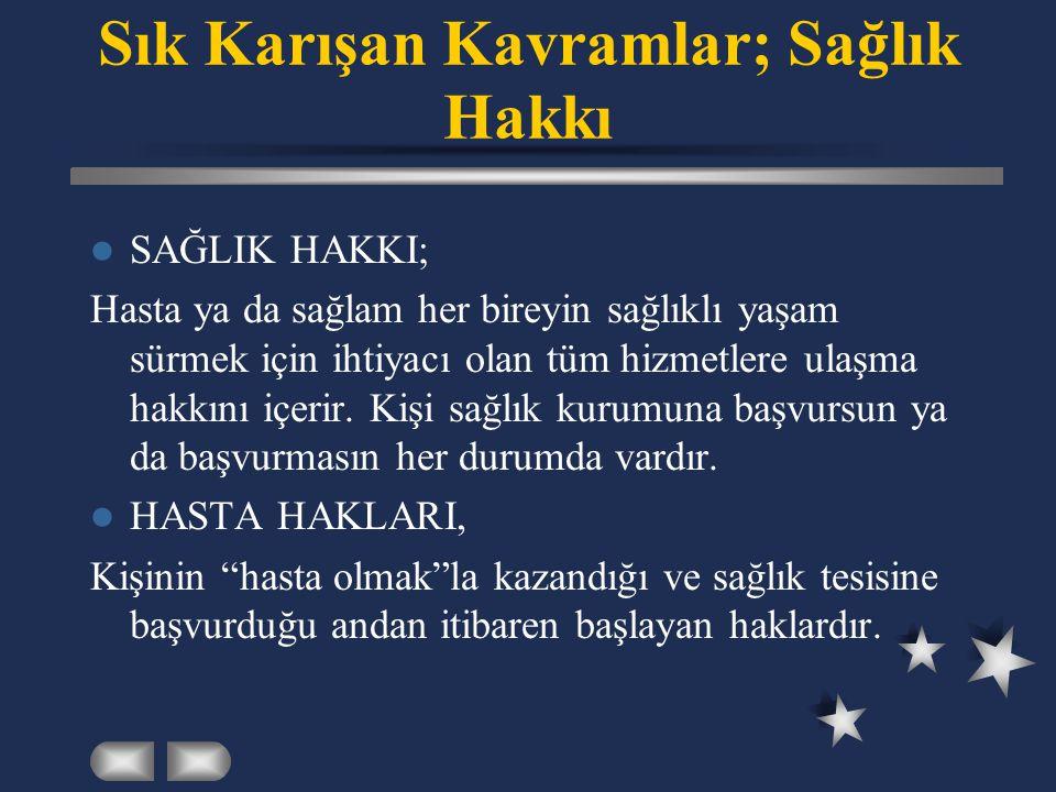 Hasta Hakları; Türkiye  1998 Hasta Hakları Yönetmeliği  2003 Sağlık Tesislerinde Hasta Hakları Uygulamalarına Dair Yönerge