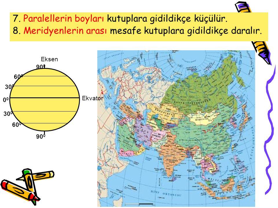 7. Paralellerin boyları kutuplara gidildikçe küçülür. 8. Meridyenlerin arası mesafe kutuplara gidildikçe daralır. 0 30 0 60 0 90 0 Ekvator Eksen