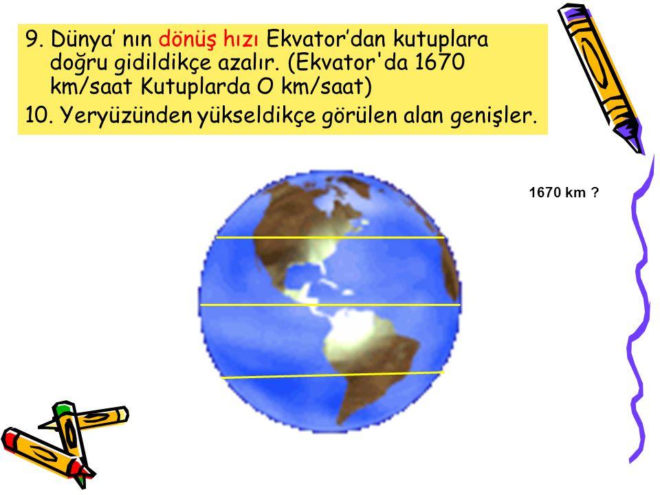 9. Dünya' nın dönüş hızı Ekvator'dan kutuplara doğru gidildikçe azalır. (Ekvator'da 1670 km/saat Kutuplarda O km/saat) 10. Yeryüzünden yükseldikçe gör