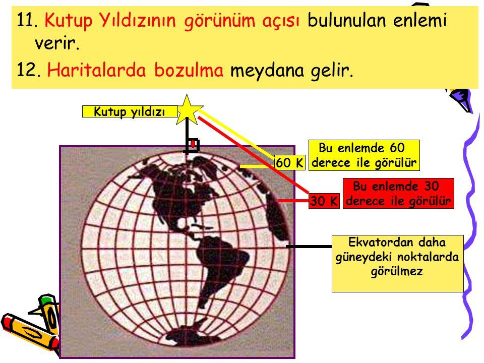 11. Kutup Yıldızının görünüm açısı bulunulan enlemi verir. 12. Haritalarda bozulma meydana gelir. 60 K 30 K Bu enlemde 60 derece ile görülür Bu enlemd
