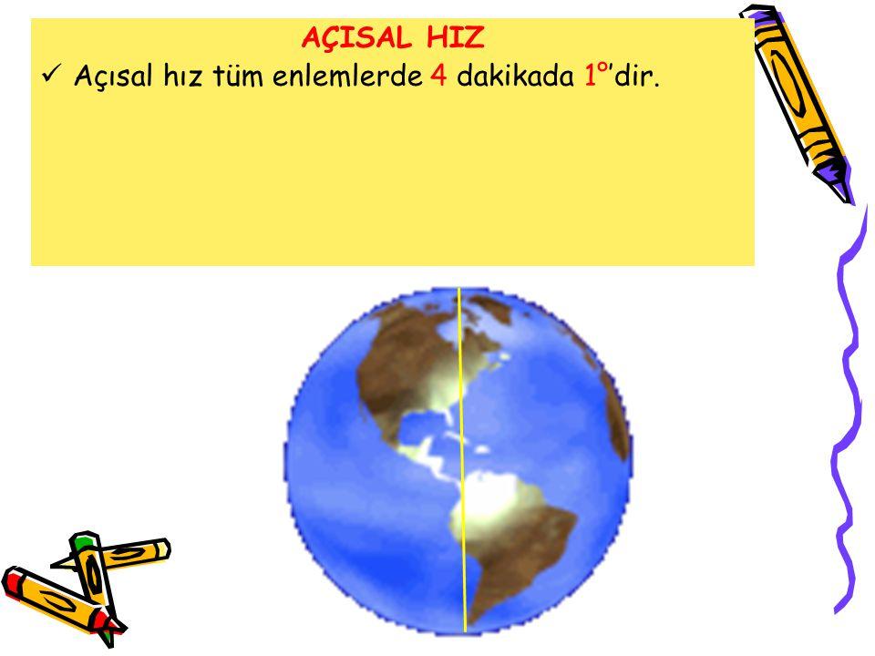 AÇISAL HIZ  Açısal hız tüm enlemlerde 4 dakikada 1°'dir.