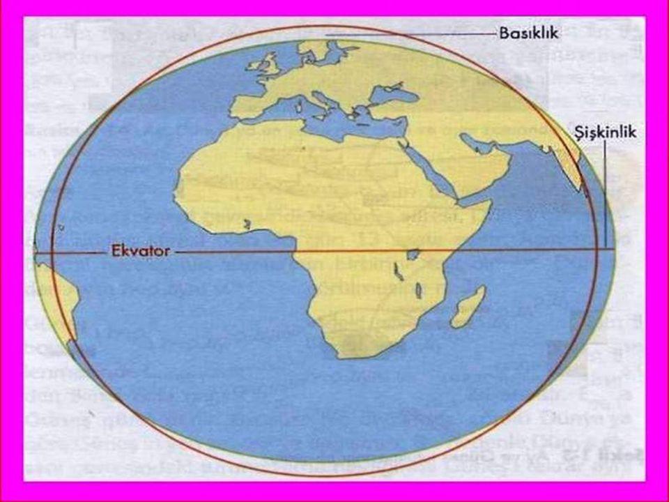 Örnek: Yer'in ekseni etrafında dönüşü sırasında, yukarıdaki şekil üzerinde belirtilen yerlerin hangisinde hız en fazladır.