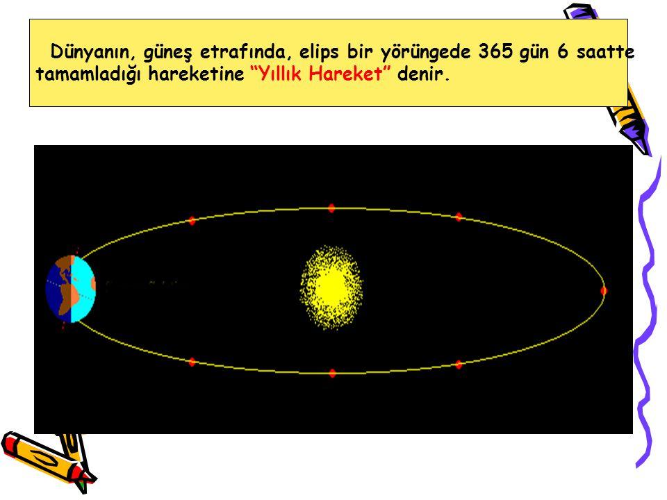 """Dünyanın, güneş etrafında, elips bir yörüngede 365 gün 6 saatte tamamladığı hareketine """"Yıllık Hareket"""" denir."""