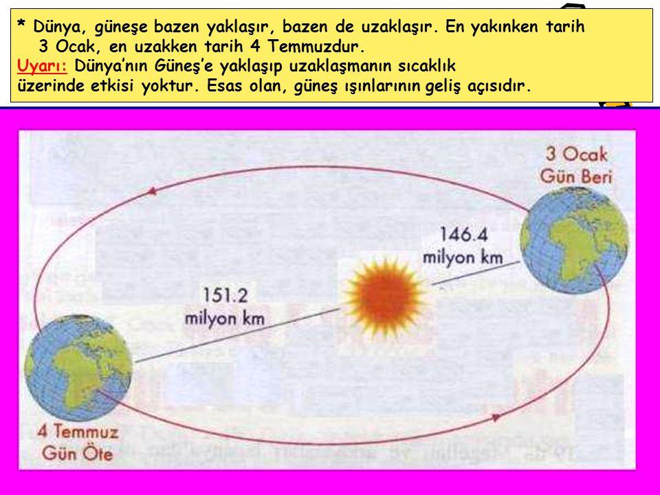 * Dünya, güneşe bazen yaklaşır, bazen de uzaklaşır. En yakınken tarih 3 Ocak, en uzakken tarih 4 Temmuzdur. Uyarı: Dünya'nın Güneş'e yaklaşıp uzaklaşm