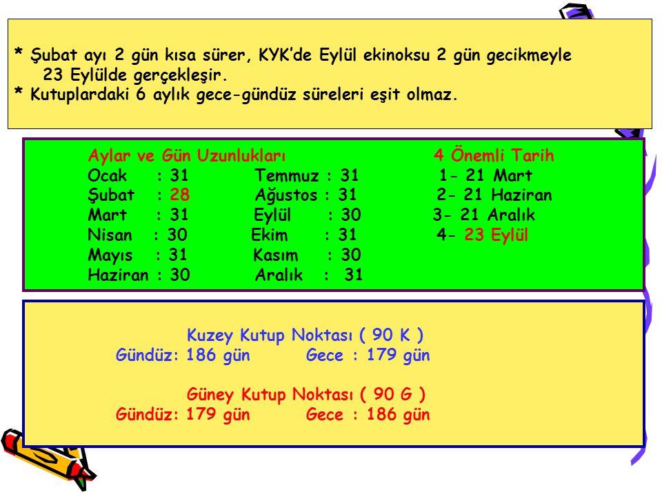 * Şubat ayı 2 gün kısa sürer, KYK'de Eylül ekinoksu 2 gün gecikmeyle 23 Eylülde gerçekleşir. * Kutuplardaki 6 aylık gece-gündüz süreleri eşit olmaz. K