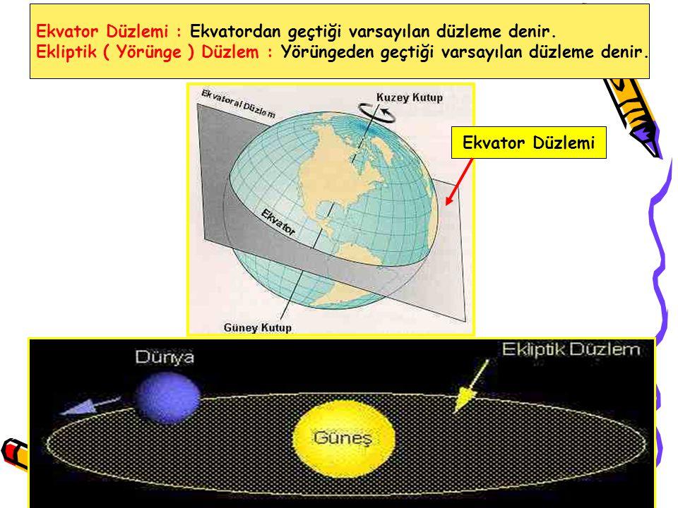 Ekvator Düzlemi : Ekvatordan geçtiği varsayılan düzleme denir. Ekliptik ( Yörünge ) Düzlem : Yörüngeden geçtiği varsayılan düzleme denir. Ekvator Düzl