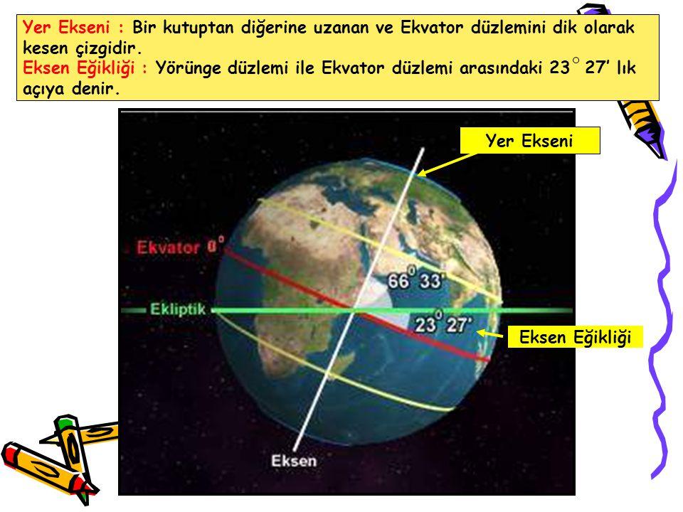 Yer Ekseni : Bir kutuptan diğerine uzanan ve Ekvator düzlemini dik olarak kesen çizgidir. Eksen Eğikliği : Yörünge düzlemi ile Ekvator düzlemi arasınd
