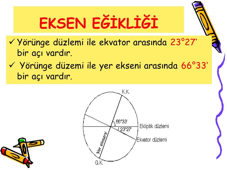 EKSEN EĞİKLİĞİ  Yörünge düzlemi ile ekvator arasında 23°27' bir açı vardır.  Yörünge düzemi ile yer ekseni arasında 66°33' bir açı vardır.