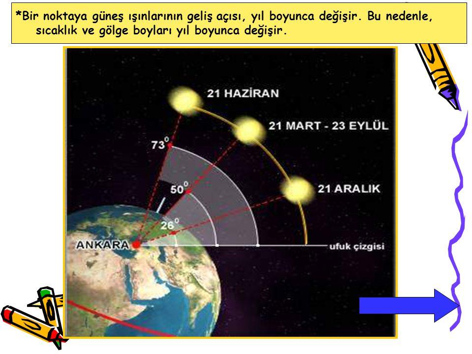 *Bir noktaya güneş ışınlarının geliş açısı, yıl boyunca değişir. Bu nedenle, sıcaklık ve gölge boyları yıl boyunca değişir.