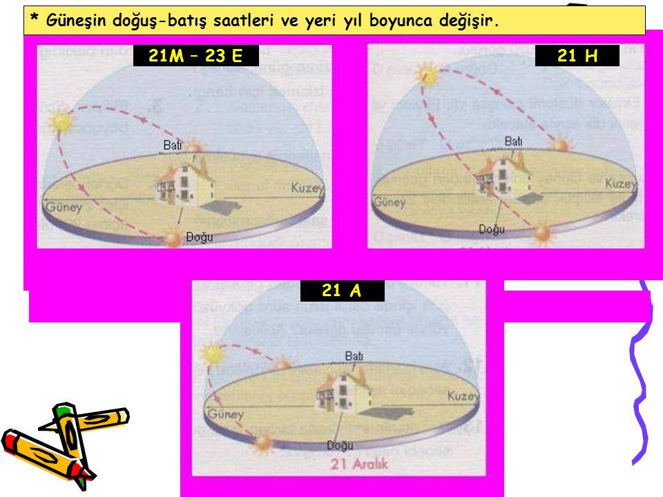 21M – 23 E21 H 21 A * Güneşin doğuş-batış saatleri ve yeri yıl boyunca değişir.