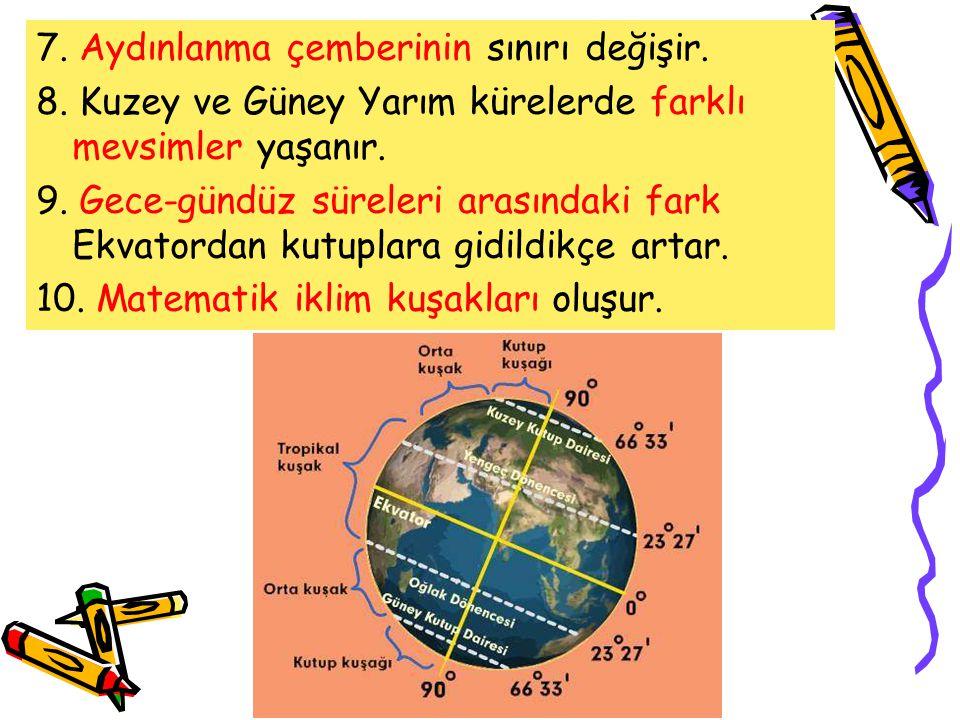7. Aydınlanma çemberinin sınırı değişir. 8. Kuzey ve Güney Yarım kürelerde farklı mevsimler yaşanır. 9. Gece-gündüz süreleri arasındaki fark Ekvatorda