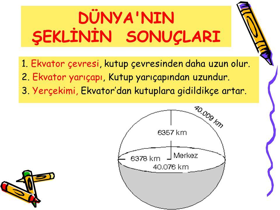 Örnek: 1998 öSS (iptal) Yer ekseni ile ekvator düzlemi arasında 23°27' lık bir açı olması nedeniyle, aynı boylam üzerinde, Güneş 21 Haziran'da Türkiye'nin kuzeyindeki bir noktada güneyindeki bir noktaya göre daha geç batar.