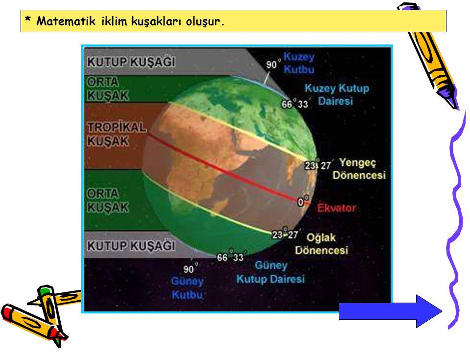 * Matematik iklim kuşakları oluşur.