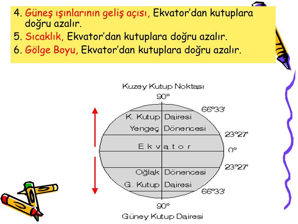 * Dinamik basınç alanları oluşur.(30 enlemlerinde DYB, 60 enlemlerinde DAB) 30 K DYB 60 K DAB 30 G DYB 60 G DAB