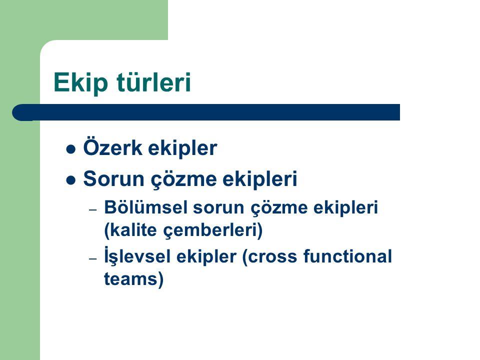 Ekip türleri  Özerk ekipler  Sorun çözme ekipleri – Bölümsel sorun çözme ekipleri (kalite çemberleri) – İşlevsel ekipler (cross functional teams)