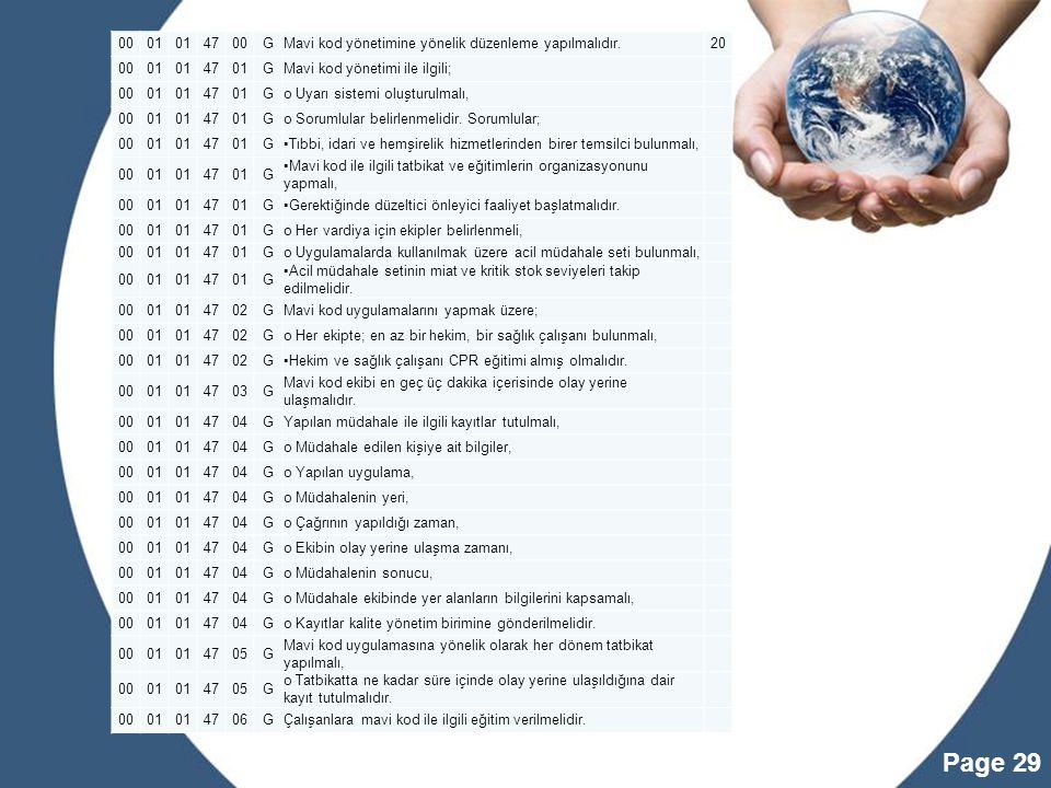 Powerpoint Templates Page 29 0001 4700GMavi kod yönetimine yönelik düzenleme yapılmalıdır.20 0001 4701GMavi kod yönetimi ile ilgili; 0001 4701Go Uyarı sistemi oluşturulmalı, 0001 4701Go Sorumlular belirlenmelidir.