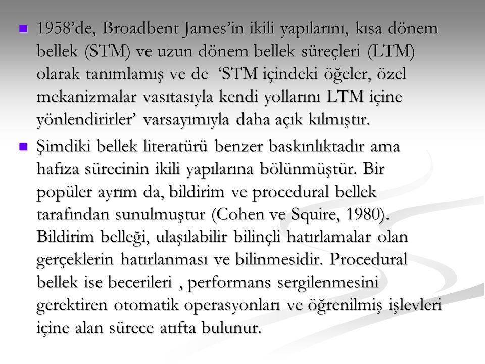  1958'de, Broadbent James'in ikili yapılarını, kısa dönem bellek (STM) ve uzun dönem bellek süreçleri (LTM) olarak tanımlamış ve de 'STM içindeki öğe